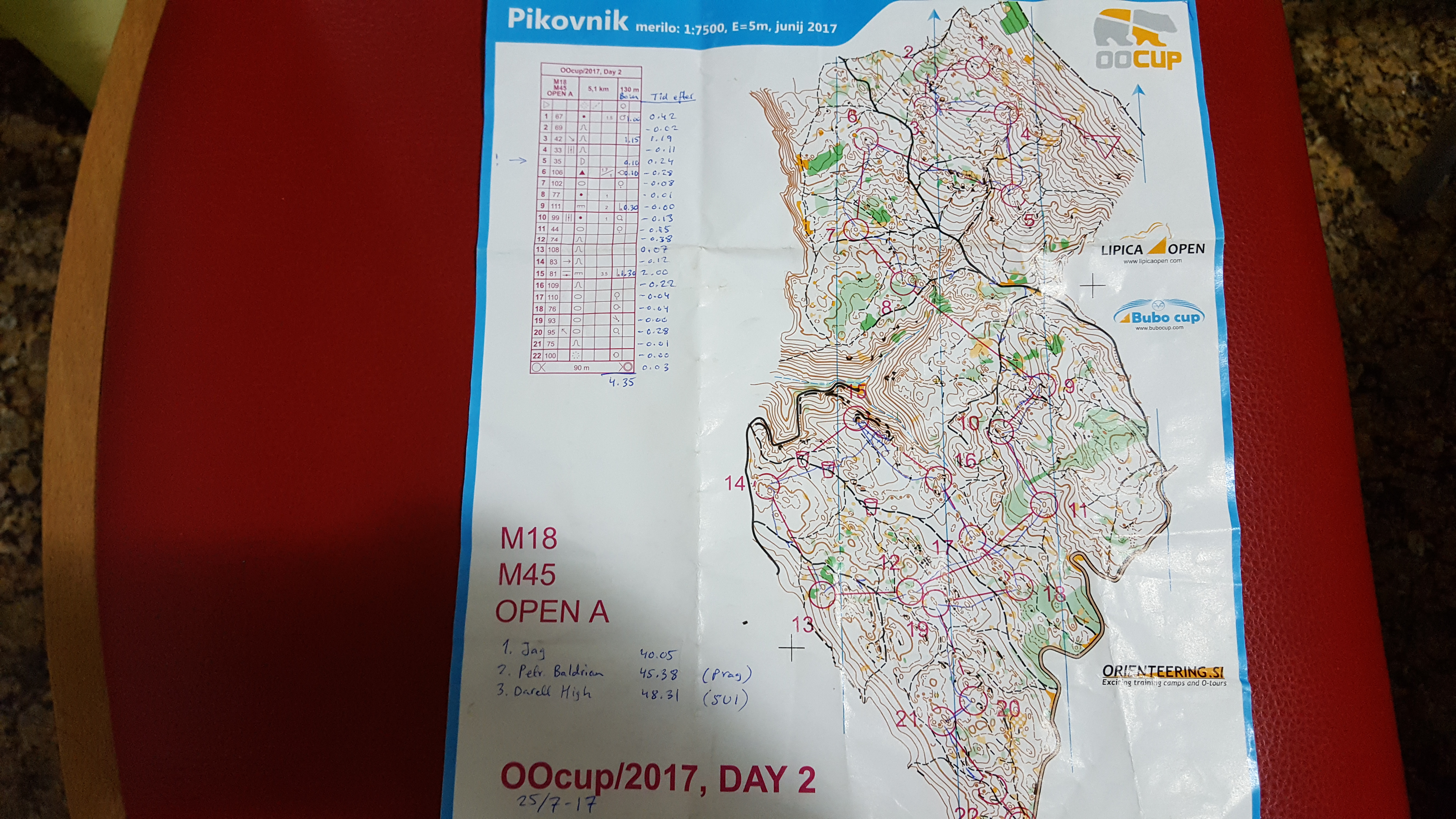 OOCUP stage2 (2017-07-25)